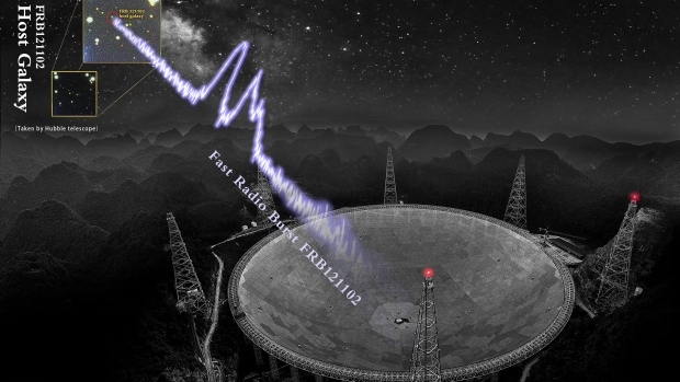 Over 1,000 cosmic explosions traced to mysterious repeating fast radio burst
